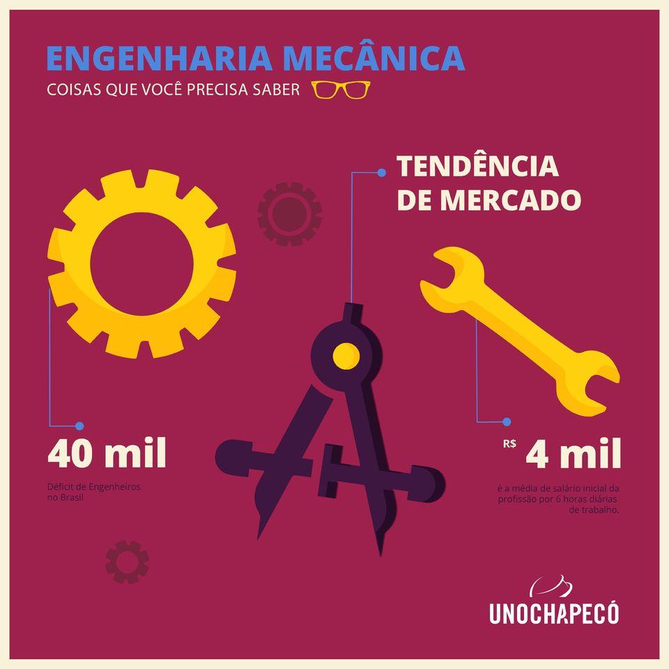Motivos para cursar Engenharia Mecânica na Uno